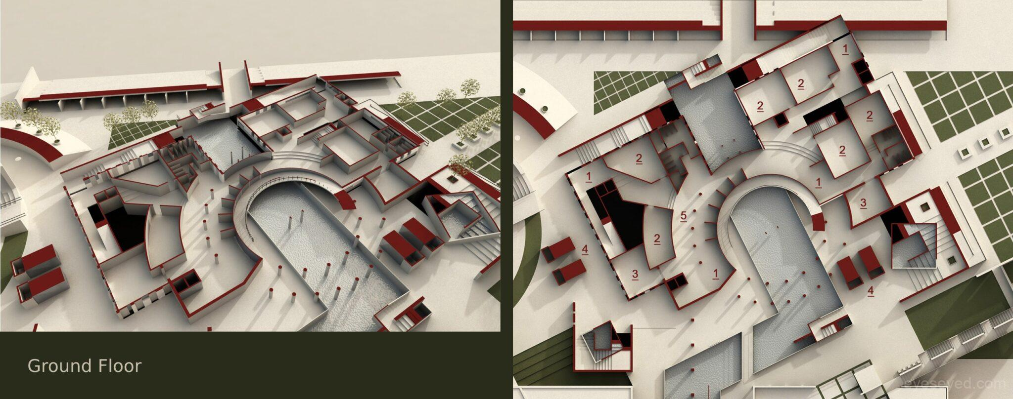 Archi Projects